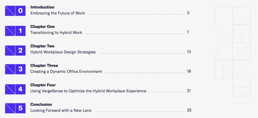 Hybrid Work Playbook TOC_screenshot